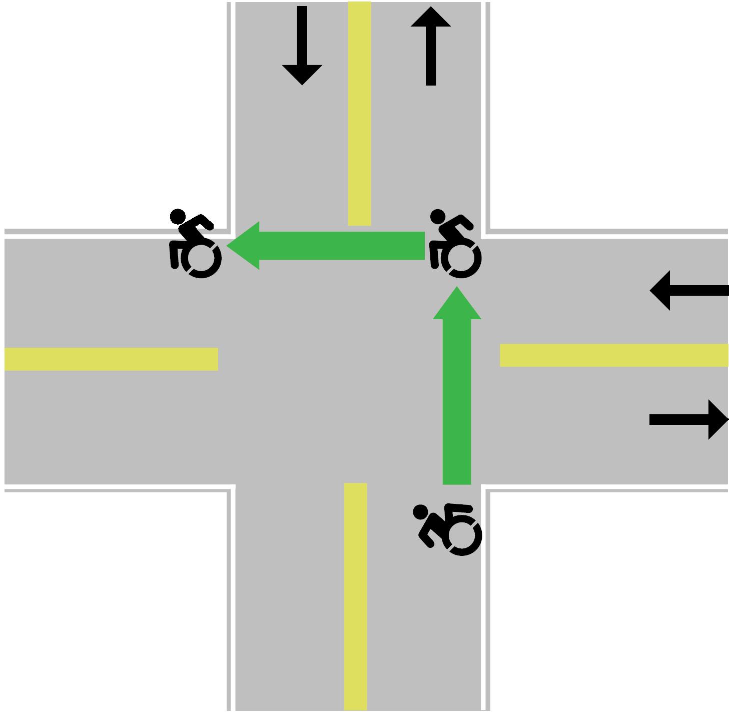 Schéma de virage à gauche pour les AMM, sur présence de feux de circulation et panneaux d'arrêt