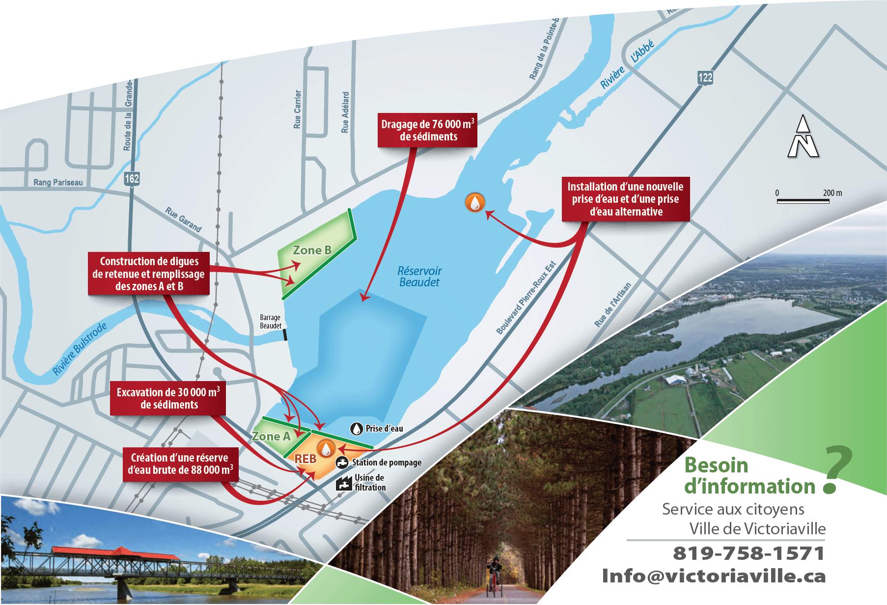 Schéma du projet au réservoir Beaudet de Victoriaville